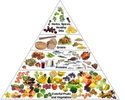 Réducteur d'appétit : évitez les régimes dangereux pour la santé